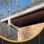 4 Reasons to Invest in a Quality Gutter System