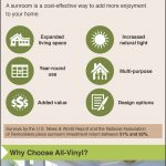 Infographic – The Benefits of a Sunroom